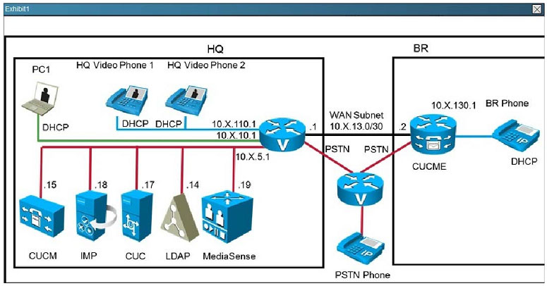 Experts collect the latest 48 effective Cisco CCNA