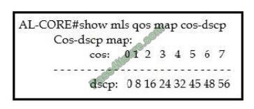 Exametc 350-401 exam questions-q8